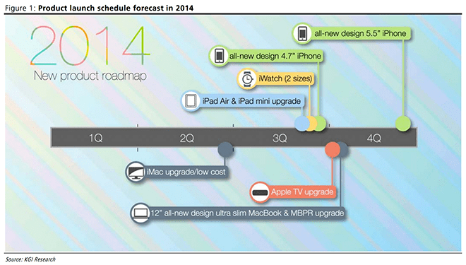 applereleases2014