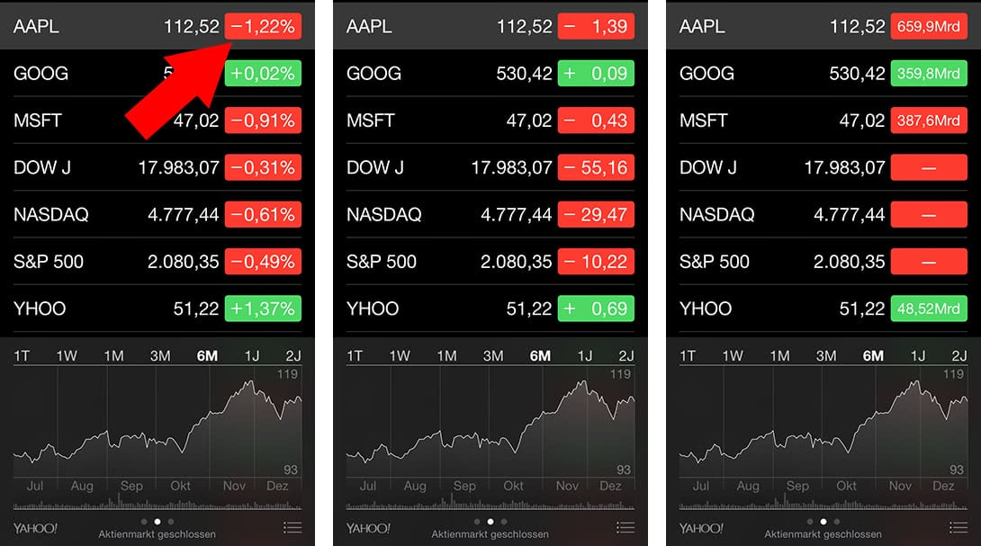 Iphone Aktien App