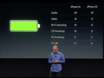 iphone-se-batterie