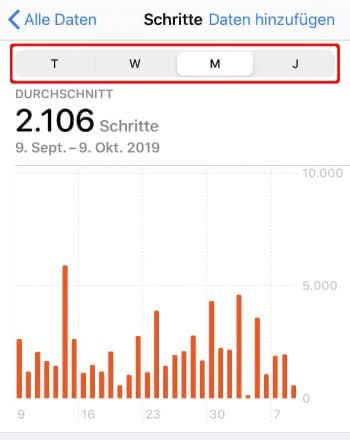 Schritte-Statistik in der Health-App