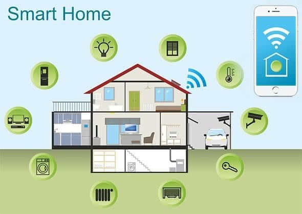 Smart Home Geräte-Grafik