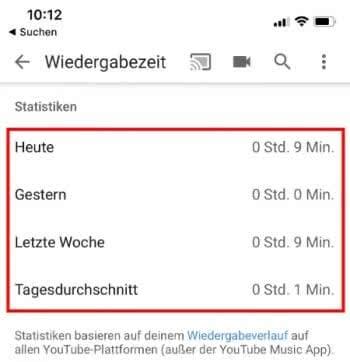 Wiedergabezeit YouTube App
