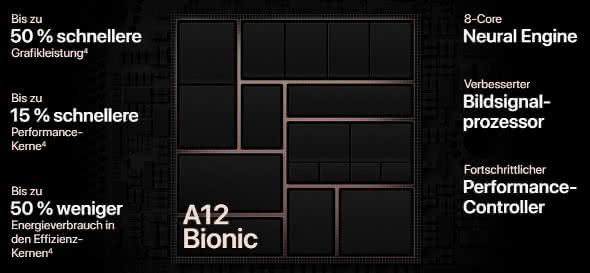 A12 Bionic-Chip