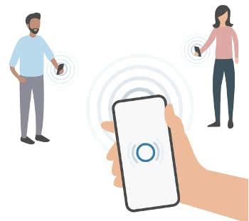 Austausch von Zufalls-IDs via Bluetooth