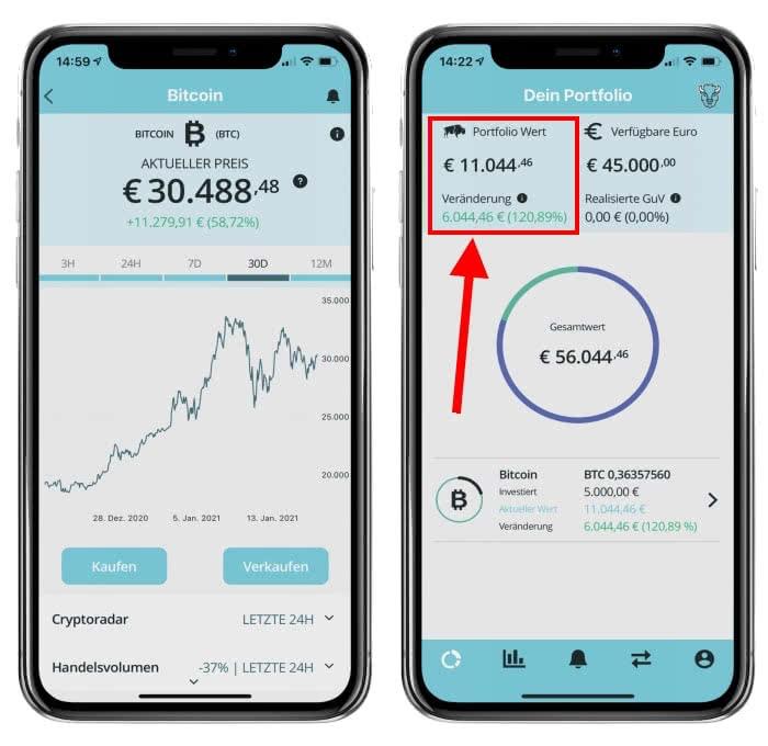 Bitcoin Portfolio Entwicklung